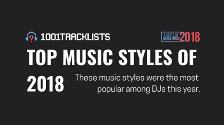 Photo of Qual è stato il genere più suonato nel 2018 ?